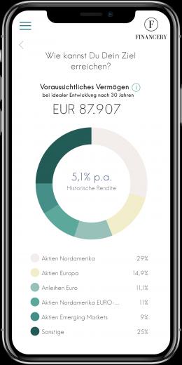 Financery - Dein persönlicher ETF-Sparplan